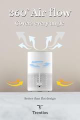Trentios smart air purifier feature s3